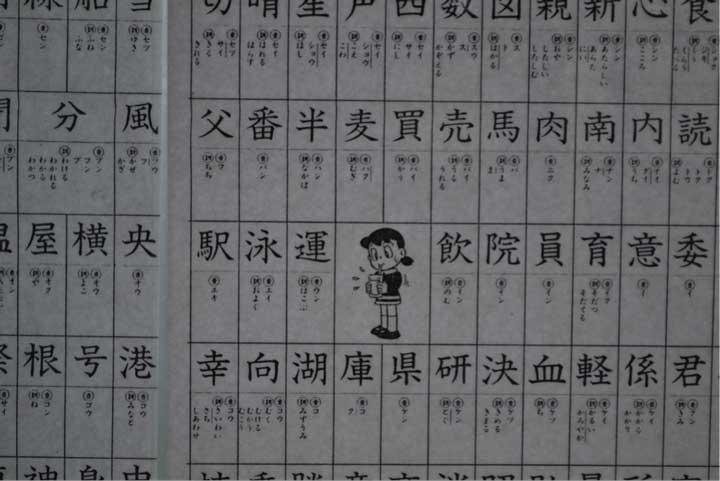 kanji reading